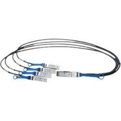 Intel Ethernet QSFP+ Breakout Cables 1 Meter